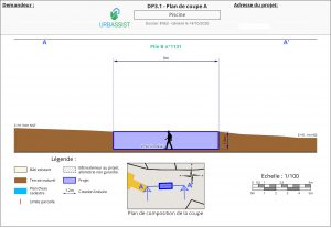 Exemple de plan de coupe d'un projet piscine