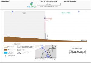 DP3.2, plan de coupe B - déclaration d'une clôture