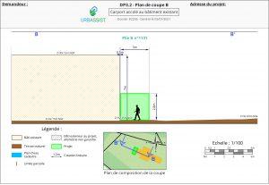 DP3.2, Plan de coupe - déclaration d'un carport