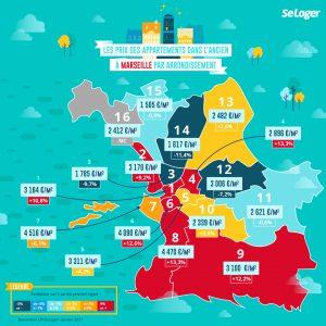 Prix immobilier Marseille 2021